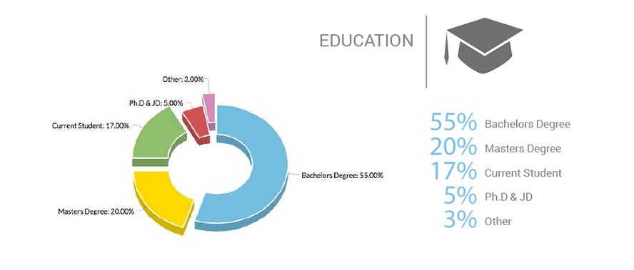 education-graph